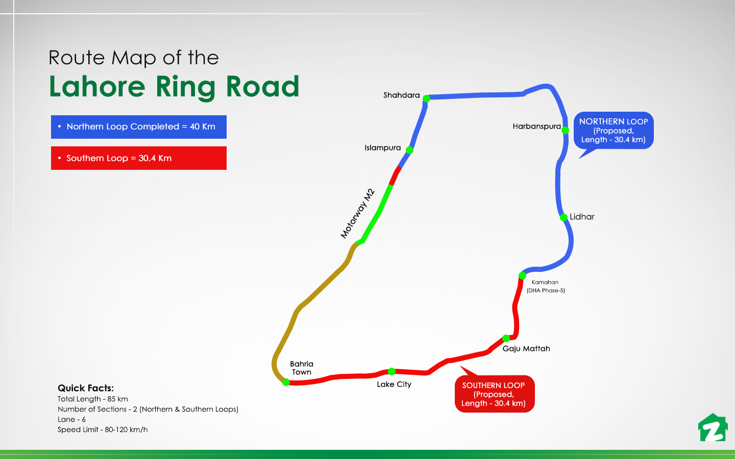 Route map of Ring Road, Lahore